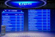 """扬子江药业问鼎医药健康板块品牌强度、品牌价值""""双第一"""""""