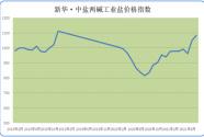 新华财经?指数∣8月份新华?中盐两碱工业盐价格指数小幅上涨