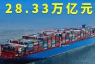 增長22.7%,我國前三季度貨物貿易進出口總值28.33萬億元